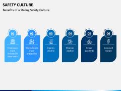 Safety Culture PPT Slide 13
