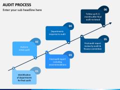 Audit Process PPT Slide 9
