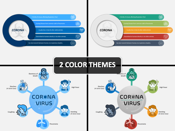 Free Download - Novel Coronavirus (COVID-19) PowerPoint Template |  SketchBubble
