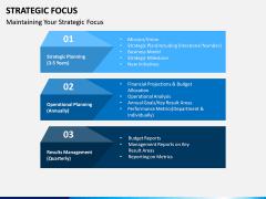 Strategic Focus PPT Slide 4