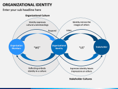 Organizational Identity PPT Slide 2