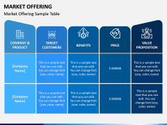 Market Offering PPT Slide 7
