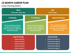 12 Month Career Plan PPT Slide 3