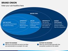 Brand Onion PPT Slide 7