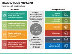 Mission, Vision and Goals PPT Slide 2