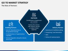 Go To Market Strategy PPT Slide 13