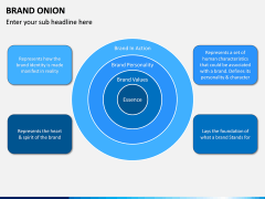 Brand Onion PPT Slide 6