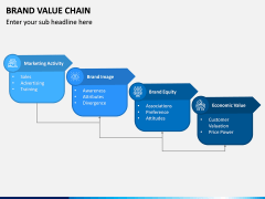 Brand Value Chain PPT Slide 2
