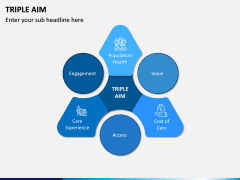 Triple Aim PPT Slide 1