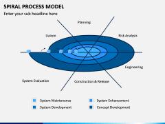 Spiral Process Model PPT Slide 4