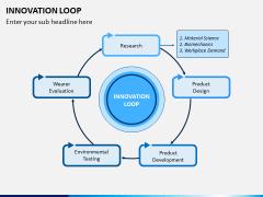 Innovation Loop PPT Slide 4