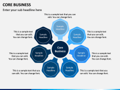 Core Business PPT Slide 2
