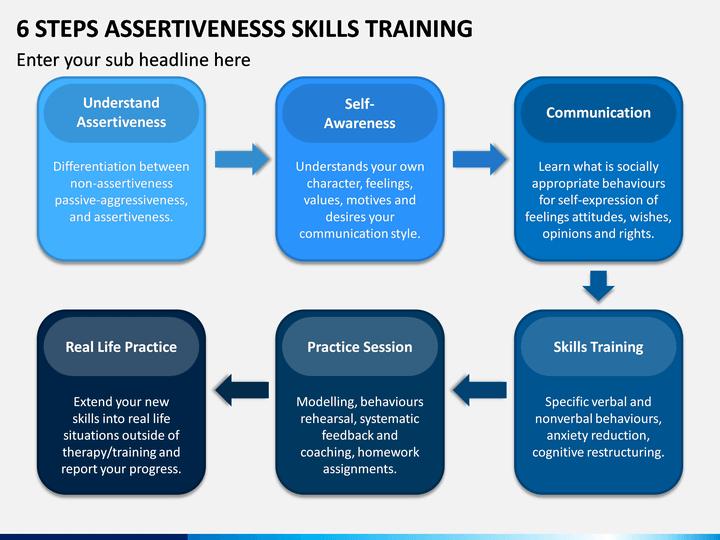 6 Steps Assertiveness Skills Training PPT Slide 1