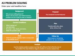 A3 Problem Solving PPT Slide 2
