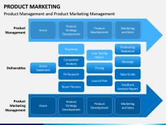 Product Marketing PPT Slide 12