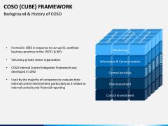 Coso Cube Framework PPT Slide 3