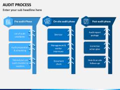 Audit Process PPT Slide 4