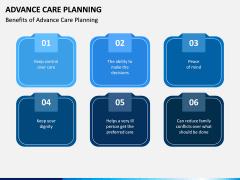 Advance Care Planning PPT Slide 5