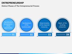 Entrepreneurship PPT Slide 9