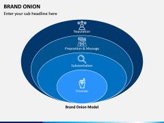 Brand Onion PPT Slide 3