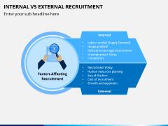 Internal Vs External Recruitment PPT Slide 1
