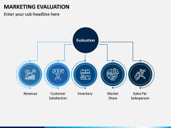Marketing Evaluation PPT Slide 2