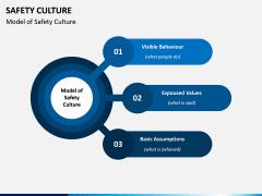Safety Culture PPT Slide 10