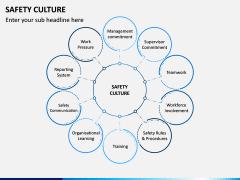 Safety Culture PPT Slide 5