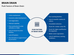 Brain Drain PPT Slide 3
