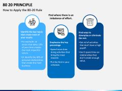 80 20 (Pareto) Principle PPT Slide 9