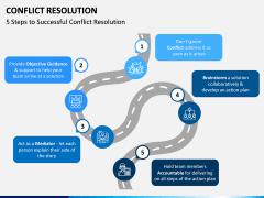 Conflict Resolution PPT Slide 8