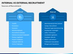 Internal Vs External Recruitment PPT Slide 2