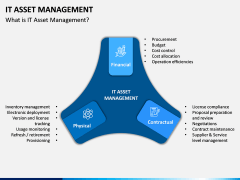 IT Asset Management PPT Slide 2