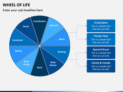 Wheel of Life PPT Slide 2