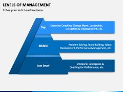 Levels of Management PPT Slide 2