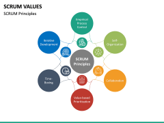 SCRUM Values PPT Slide 12