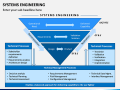 Systems Engineering PPT Slide 6