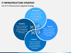IT Infrastructure Strategy PPT Slide 4