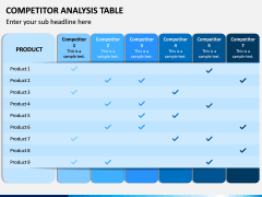 Competitor Analysis Table PPT Slide 3