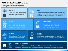 7P's of Marketing Mix PPT Slide 2
