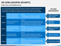 ISO 22301 PPT Slide 9