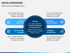 Social Distancing PPT Slide 7