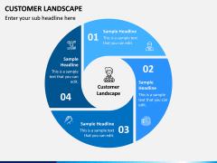 Customer Landscape PPT Slide 3