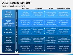 Sales Transformation PPT Slide 7