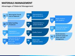 Materials Management PPT Slide 12