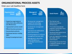 Organizational Process Assets PPT Slide 9