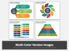 Qualities of Manager PPT Multicolor Combined