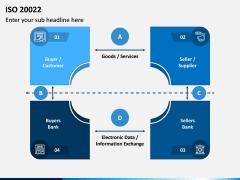 ISO 20022 PPT Slide 6