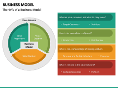 Business Model PPT Slide 16