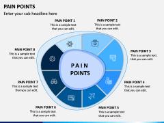 Pain Points PPT Slide 1
